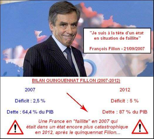 Bilan-Francois-Fillon